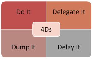 task prioritisation